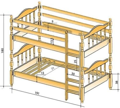 Мастер-класс кроватки из дерева для ребенка