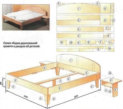 Мастер-класс детской кроватки с подробными чертежами и фото