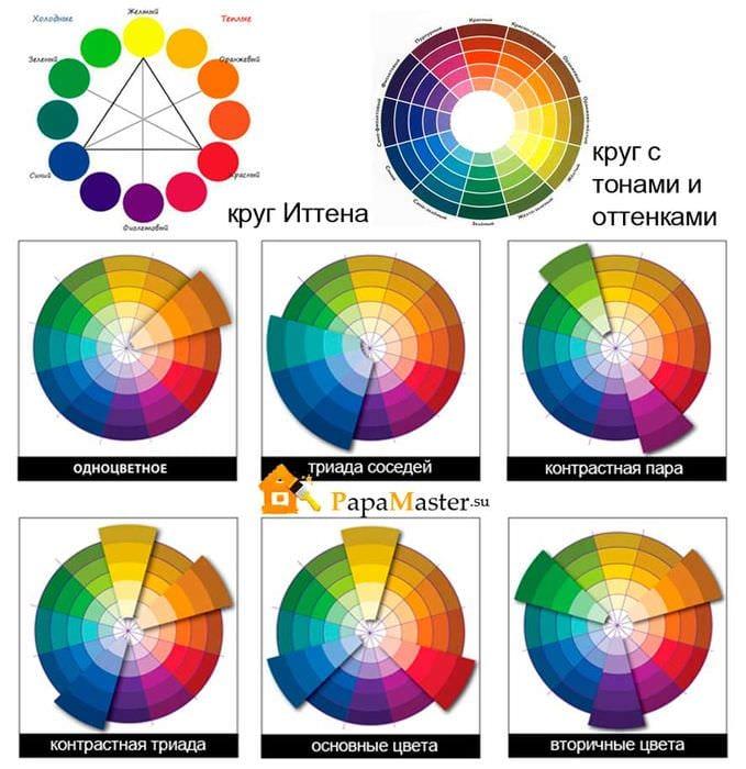 вариант яркого сочетания цвета в дизайне современной комнаты