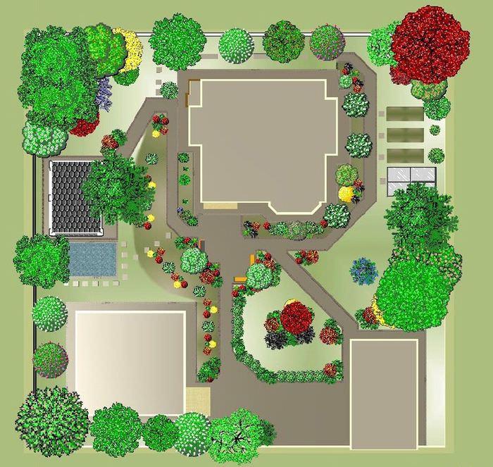 План-схема ландшафтного проекта садового участка
