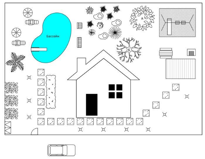 Схема размещения объектов на садовом участке