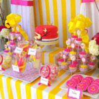 Сладкий стол в день рождения ребенка