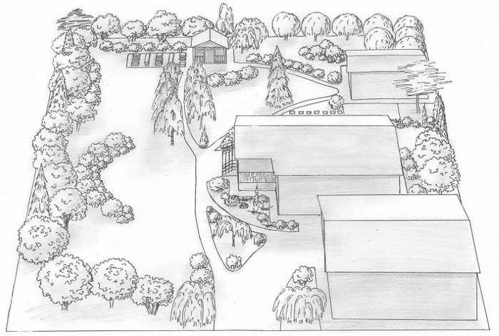 Рисунок садового участка маленькой площади