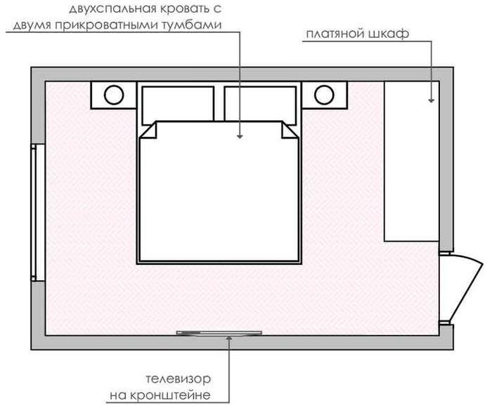 План-схема спальни с расположением предметов мебели