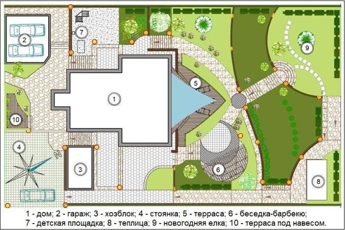 Схема планирования загородного участка площадью в 15 соток