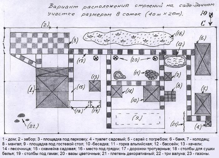 Примерная схема планировки дачного участка