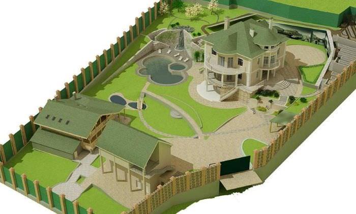 Проект дачного участка с домом и хозяйственными постройками
