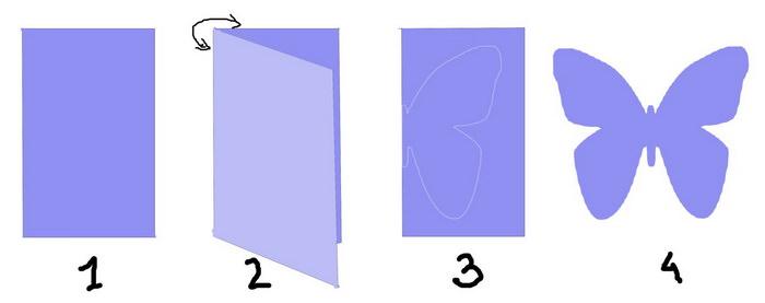 Порядок изготовления декоративной бабочки из цветной бумаги