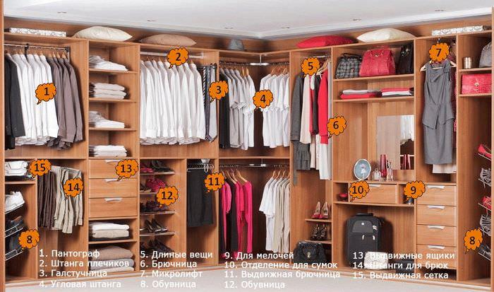 Схема наполнения углового шкафа