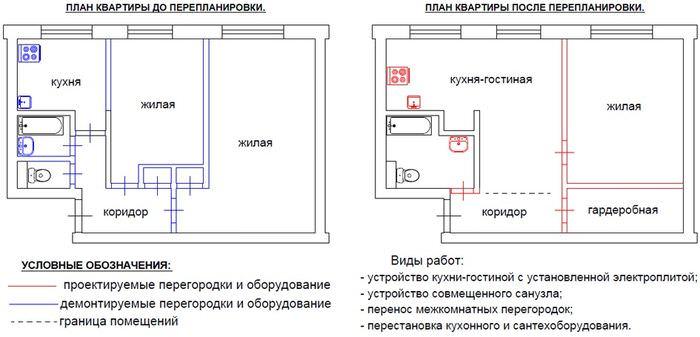 Схема двухкомнатной хрущевки до и после объединения кухни и комнаты