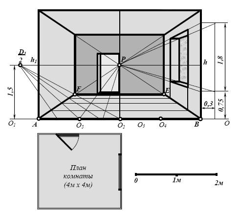 Схема построения центральной перспективы для рисования дизайна комнаты