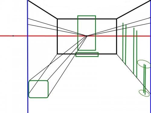 Рисование предметов интерьера комнаты