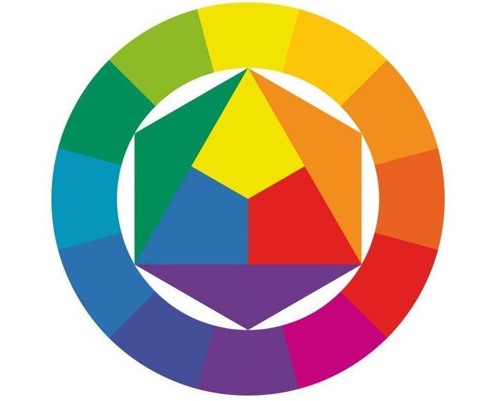 Схема цветового круга для подбора сочетаний цветов в интерьере