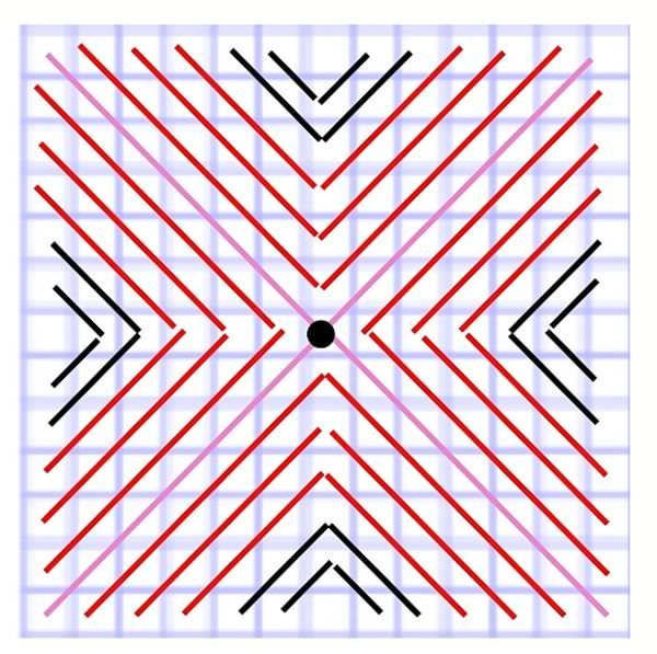 Схема вышивки орнамента на пластиковой канве