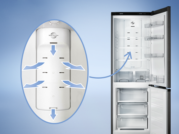 Система сухой заморозки с функцией автоматической разморозки представляет собой особый механизм, осуществляющий охлаждение при помощи вентилятора, который прикрепляется за заднюю стенку.