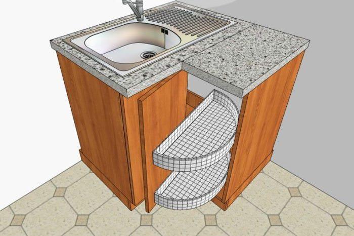 Виды угловых кухонных шкафов.