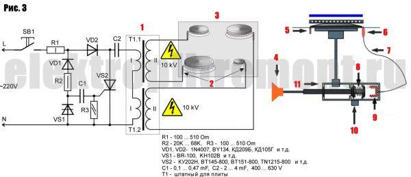 В современной технике электроподжиг очень распространен, но и его нужно подключать, следуя технике безопасности.
