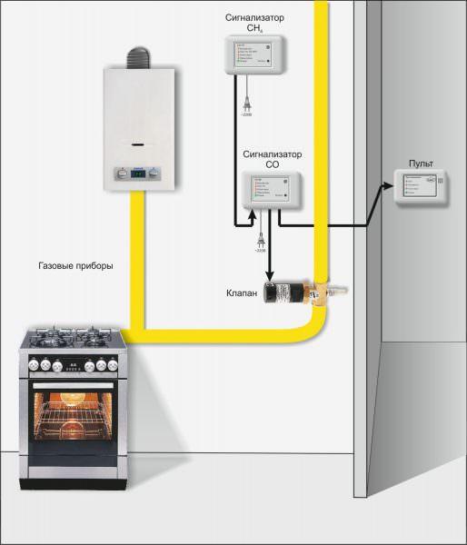 Перед тем, как начать монтаж, следует ограничить доступ газа в помещение.