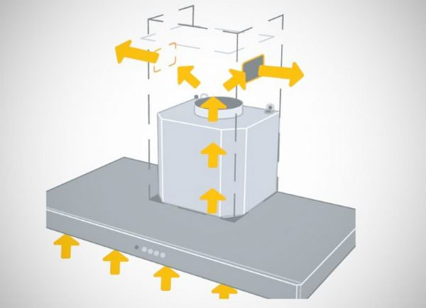 Принцип работы воздухоочистителя прост: мотор приводит в действие вентилятор, втягивающий грязный воздух через мощные фильтры.