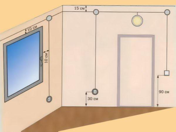 Техника безопасности при установке розетки должна быть учтена.